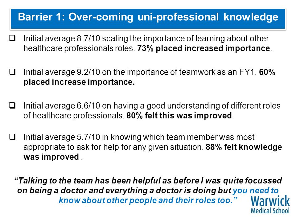 Barrier 2: Attitudes which fuel rivalry  Initial average 6/10 for actively seek out knowledge of other professionals' roles on the wards.