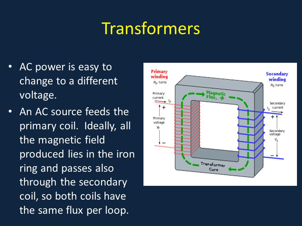 Transformers AC power is easy to change to a different voltage. An AC source feeds the primary coil. Ideally, all the magnetic field produced lies in