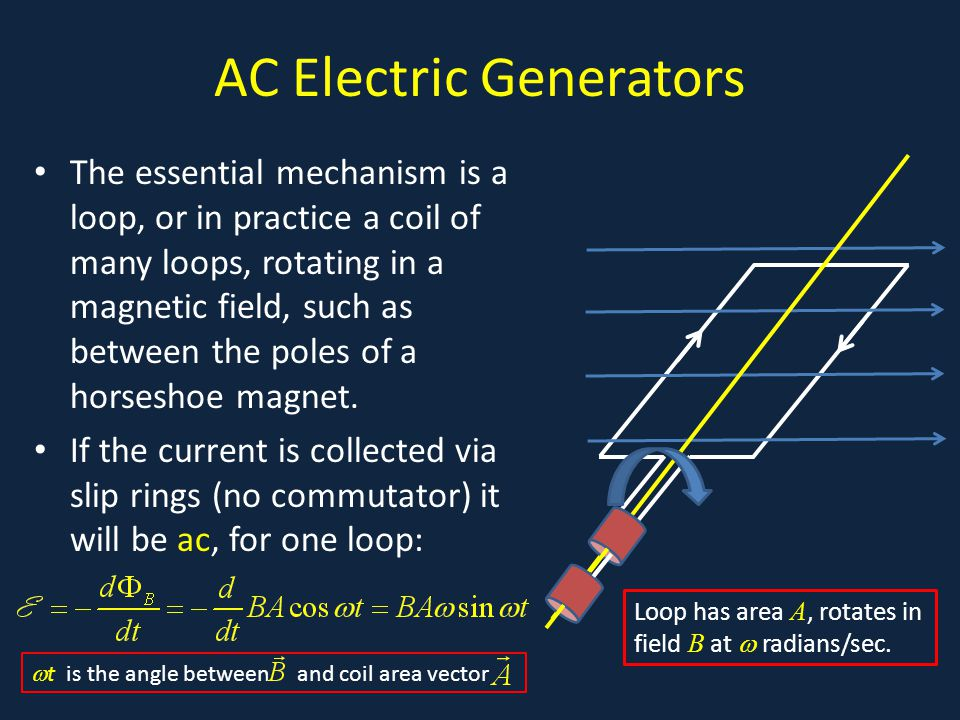 AC Electric Generators The essential mechanism is a loop, or in practice a coil of many loops, rotating in a magnetic field, such as between the poles