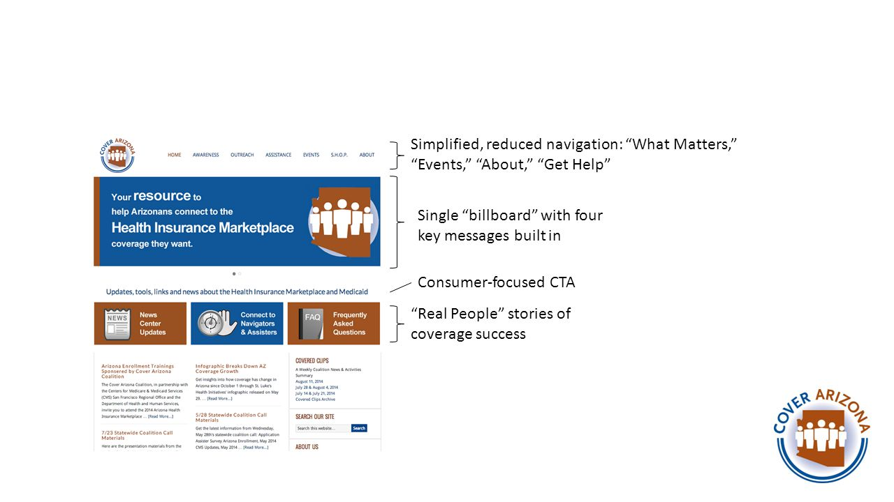 Simplified, reduced navigation: What Matters, Events, About, Get Help Single billboard with four key messages built in Real People stories of coverage success Consumer-focused CTA