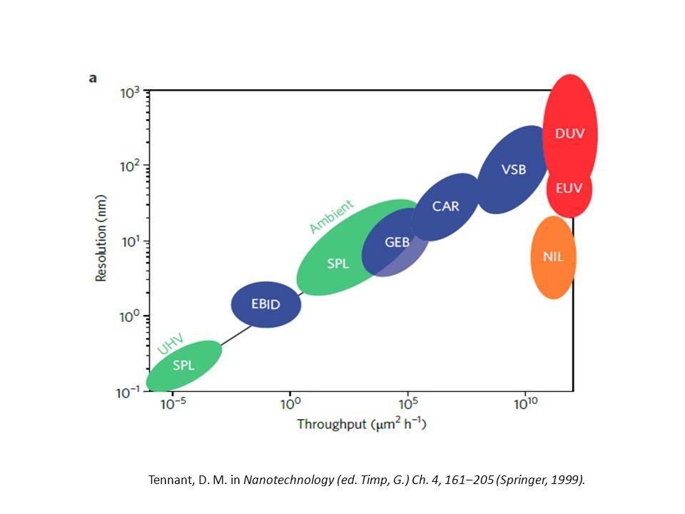 Tennant, D. M. in Nanotechnology (ed. Timp, G.) Ch. 4, 161–205 (Springer, 1999).