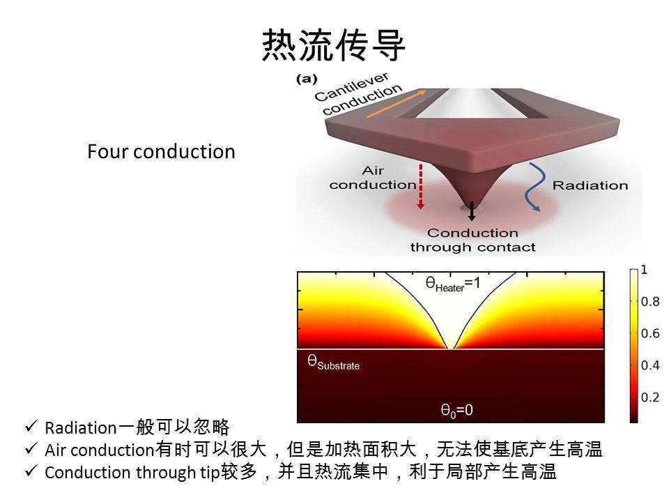 热流传导 Four conduction Radiation 一般可以忽略 Air conduction 有时可以很大,但是加热面积大,无法使基底产生高温 Conduction through tip 较多,并且热流集中,利于局部产生高温