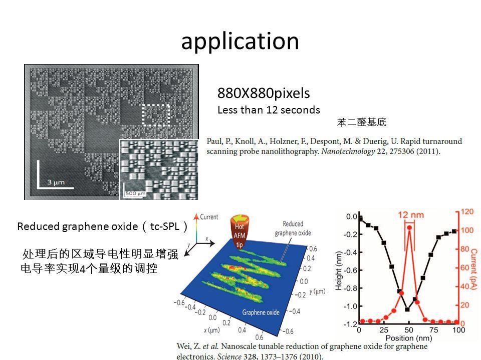 application 880X880pixels Less than 12 seconds 苯二醛基底 Reduced graphene oxide ( tc-SPL ) 处理后的区域导电性明显增强 电导率实现 4 个量级的调控