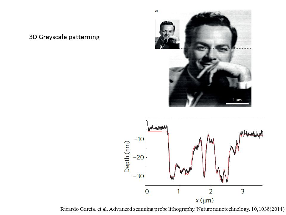 3D Greyscale patterning Ricardo Garcia. et al. Advanced scanning probe lithography.