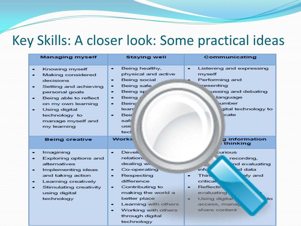 Key Skills: A closer look: Some practical ideas