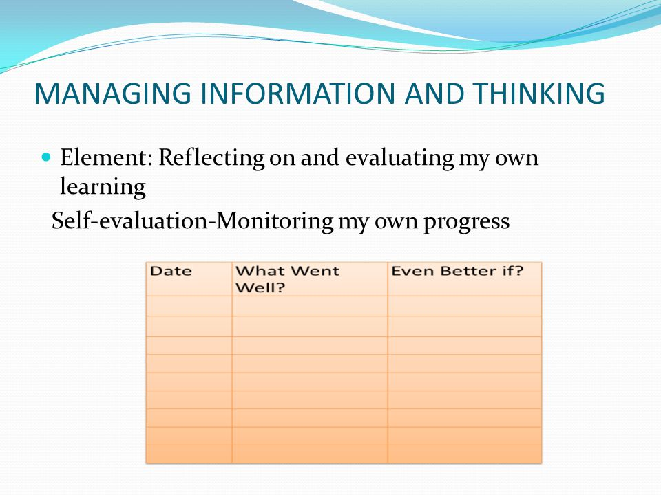 MANAGING INFORMATION AND THINKING Element: Reflecting on and evaluating my own learning Self-evaluation-Monitoring my own progress