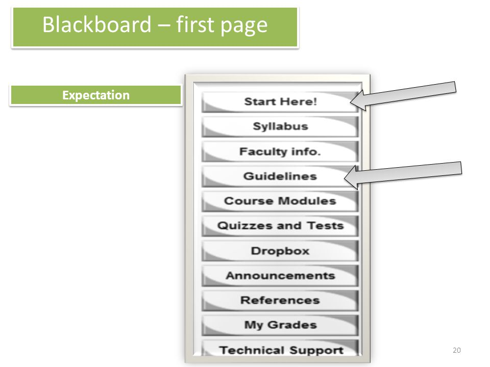 20 Blackboard – first page Expectation
