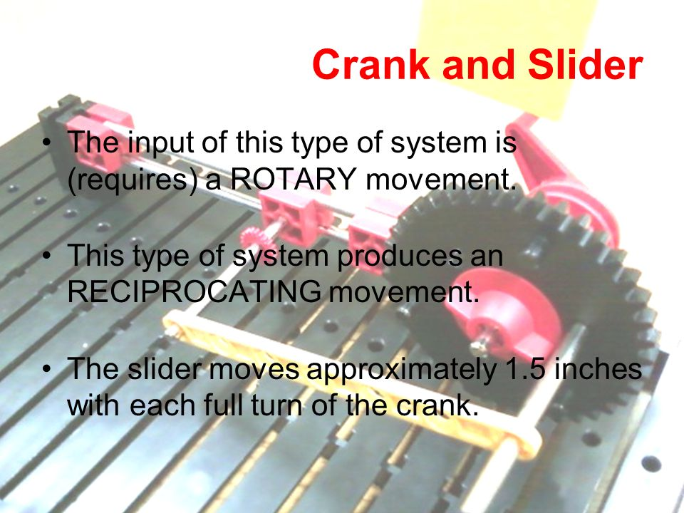 The input of this type of system is (requires) a ROTARY movement. This type of system produces an RECIPROCATING movement. The slider moves approximate