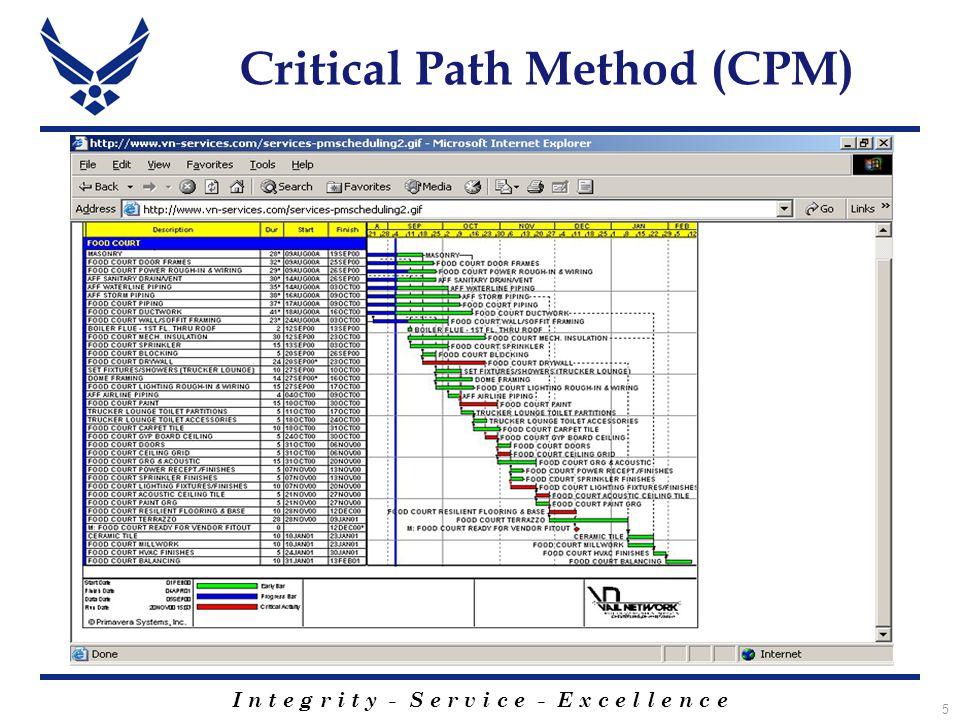 I n t e g r i t y - S e r v i c e - E x c e l l e n c e 5 Critical Path Method (CPM)