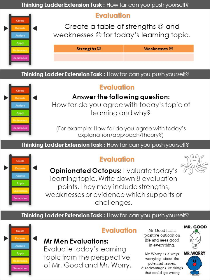 Thinking Ladder Extension Task : How far can you push yourself?Evaluation Evaluation Evaluation Evaluation Create a table of strengths and weaknesses