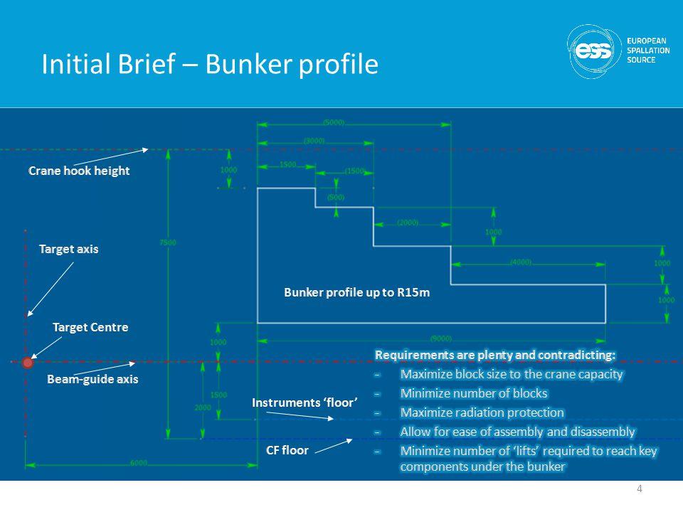 Initial Brief – Bunker profile 4