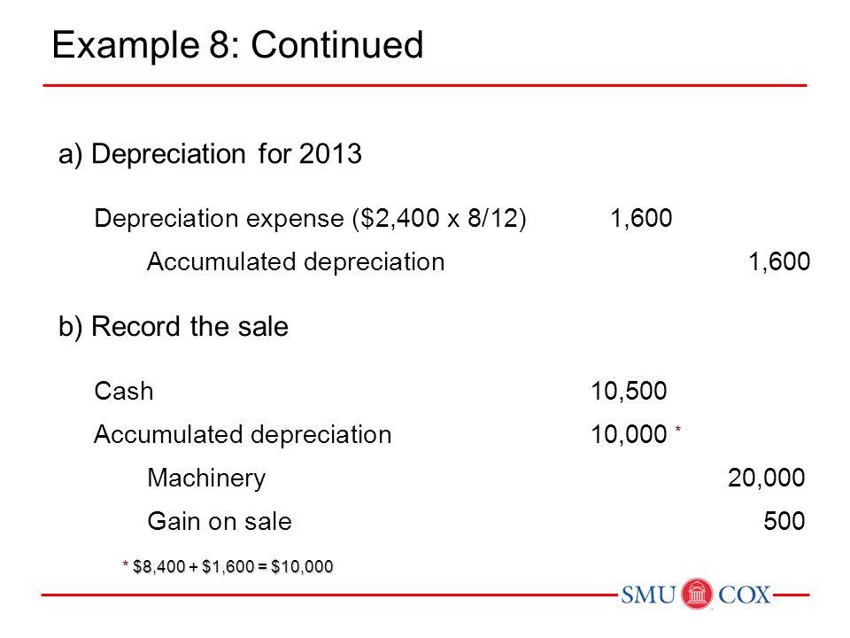 a) Depreciation for 2013 Depreciation expense ($2,400 x 8/12)1,600 Accumulated depreciation1,600 b) Record the sale Cash10,500 Accumulated depreciatio