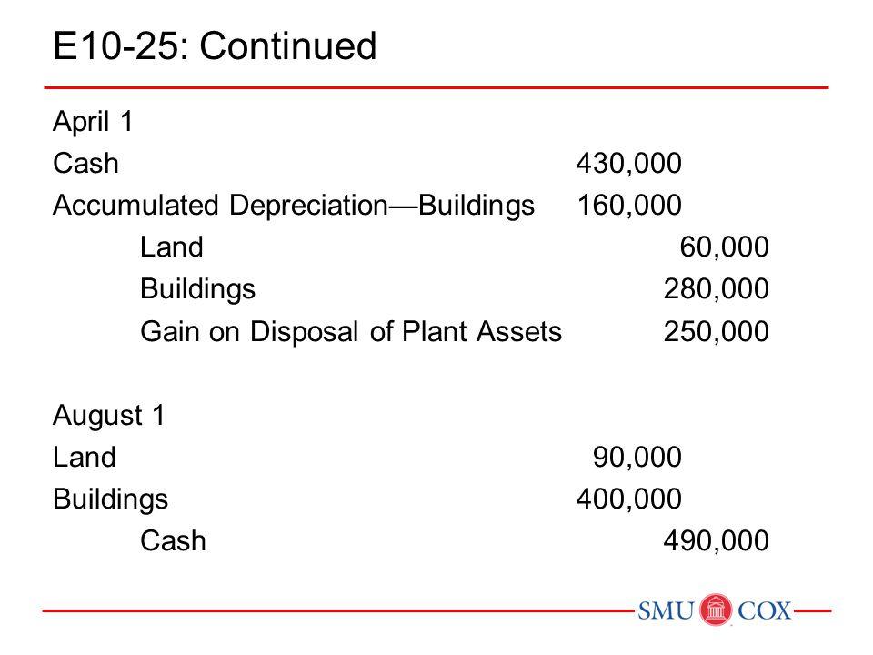 E10-25: Continued April 1 Cash430,000 Accumulated Depreciation—Buildings160,000 Land 60,000 Buildings280,000 Gain on Disposal of Plant Assets250,000 A