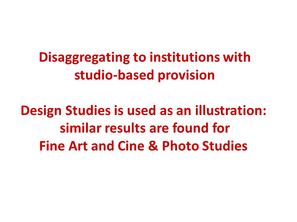 Disaggregating to institutions with studio-based provision Design Studies is used as an illustration: similar results are found for Fine Art and Cine