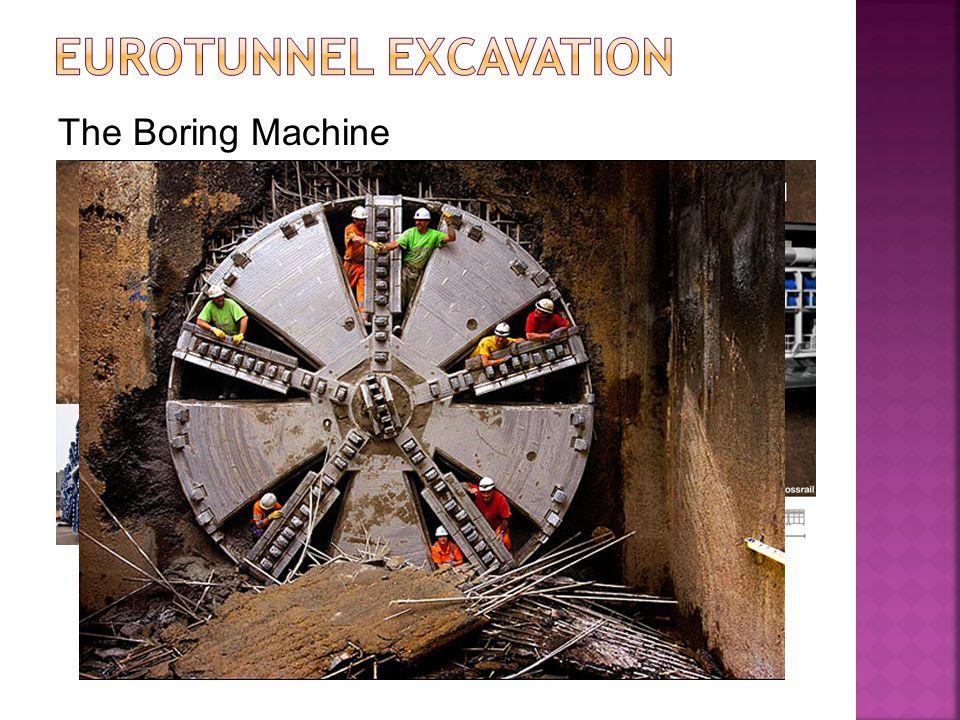 The Boring Machine