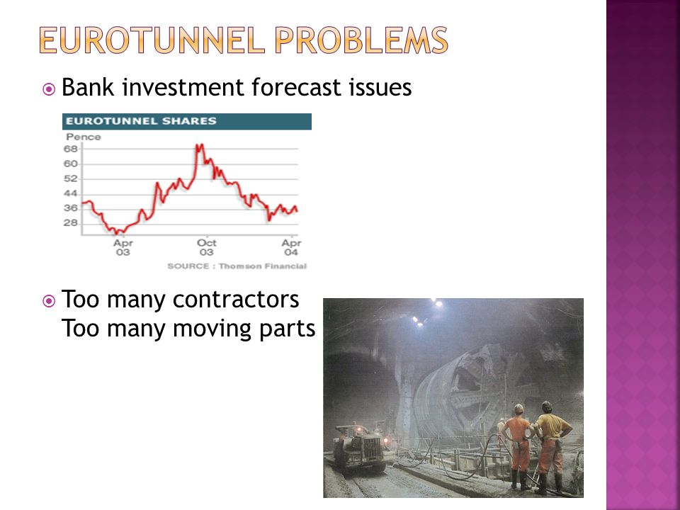  Bank investment forecast issues  Too many contractors Too many moving parts