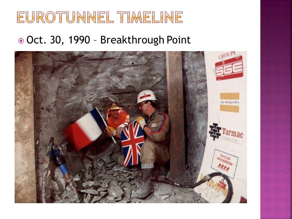  Oct. 30, 1990 – Breakthrough Point