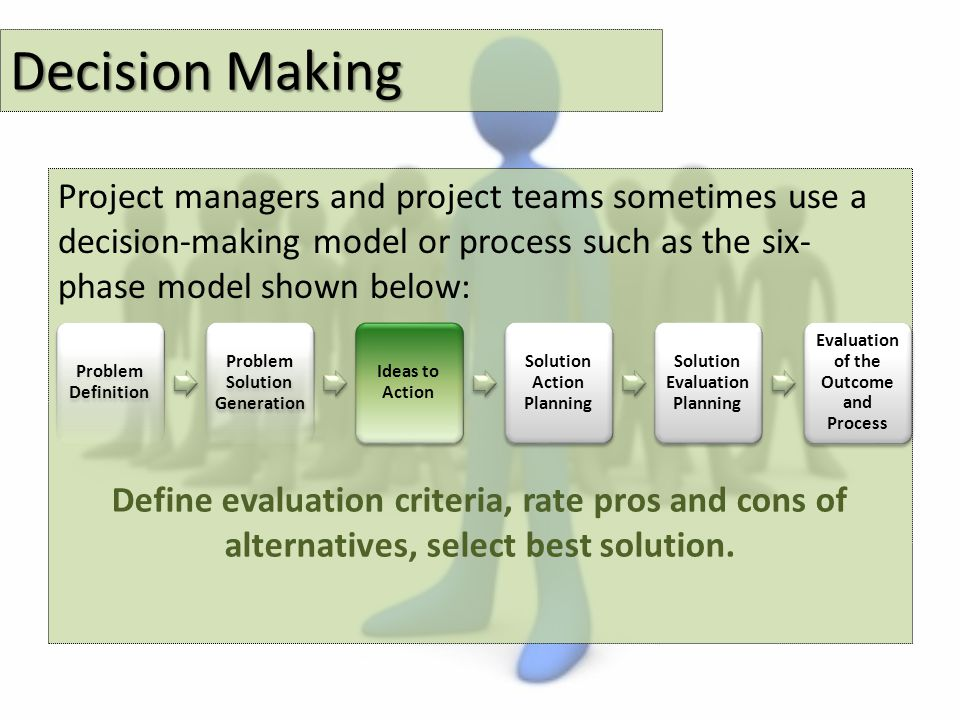 Decision Making Project managers and project teams sometimes use a decision-making model or process such as the six- phase model shown below: Problem Definition Problem Solution Generation Ideas to Action Solution Action Planning Solution Evaluation Planning Evaluation of the Outcome and Process Define evaluation criteria, rate pros and cons of alternatives, select best solution.