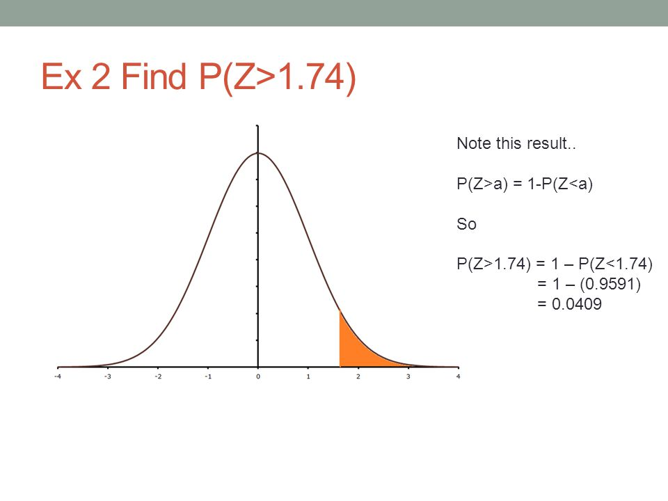 Note this result.. P(Z>a) = 1-P(Z<a) So P(Z>1.74) = 1 – P(Z<1.74) = 1 – (0.9591) = 0.0409