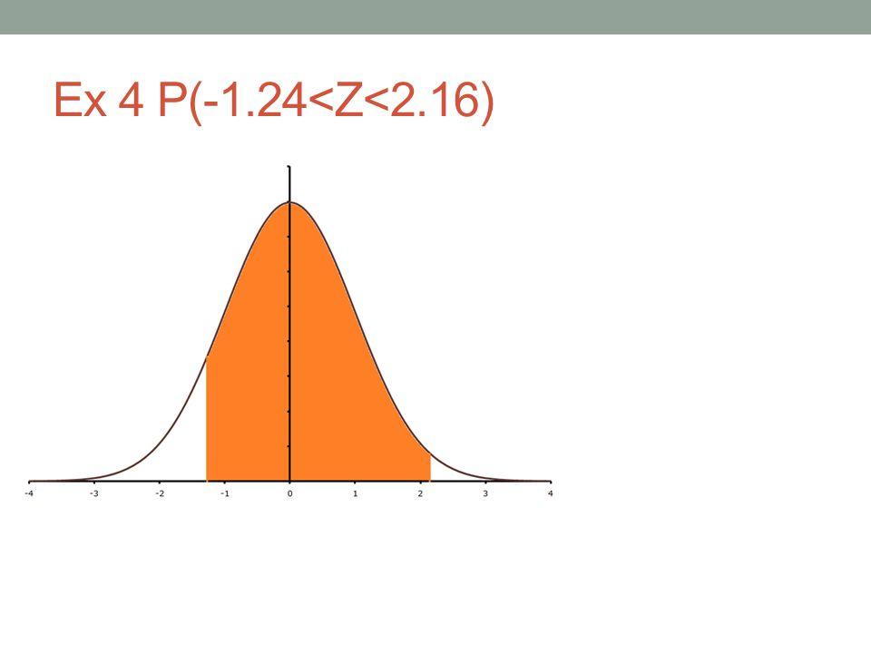 Ex 4 P(-1.24<Z<2.16)