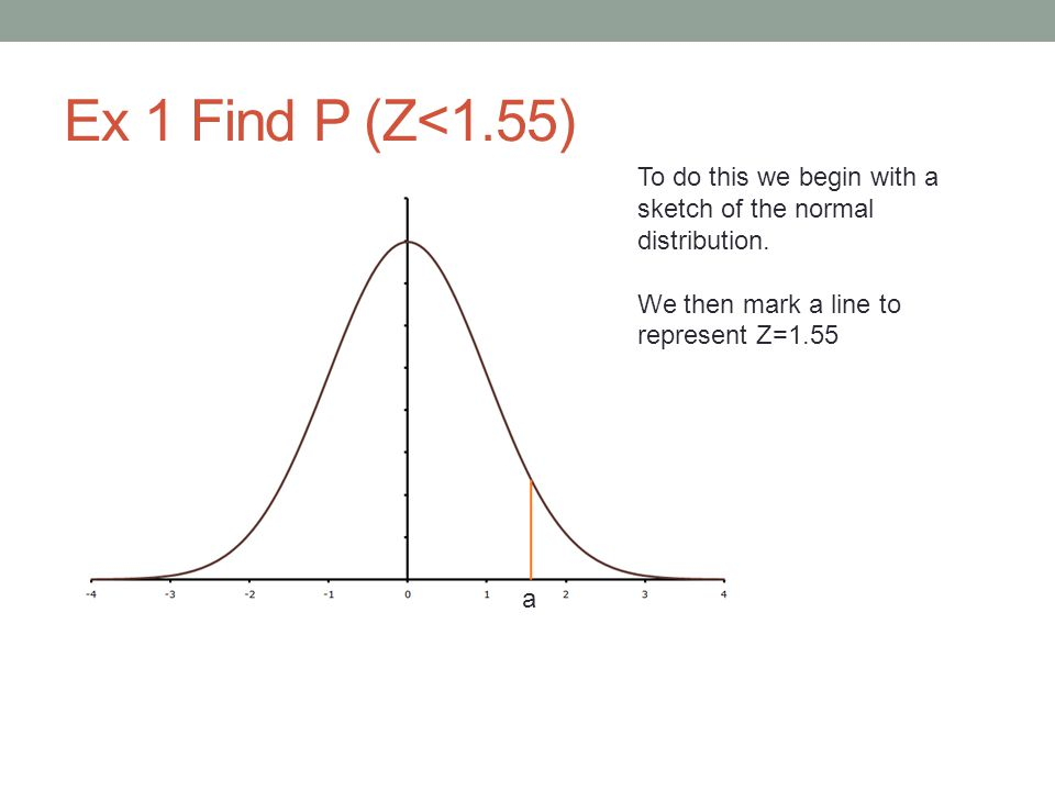 Ex 1 Find P (Z<1.55) To do this we begin with a sketch of the normal distribution.
