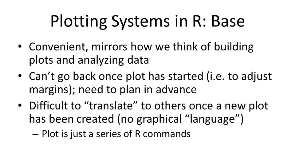 Plotting Systems in R: Base Convenient, mirrors how we think of building plots and analyzing data Can't go back once plot has started (i.e. to adjust