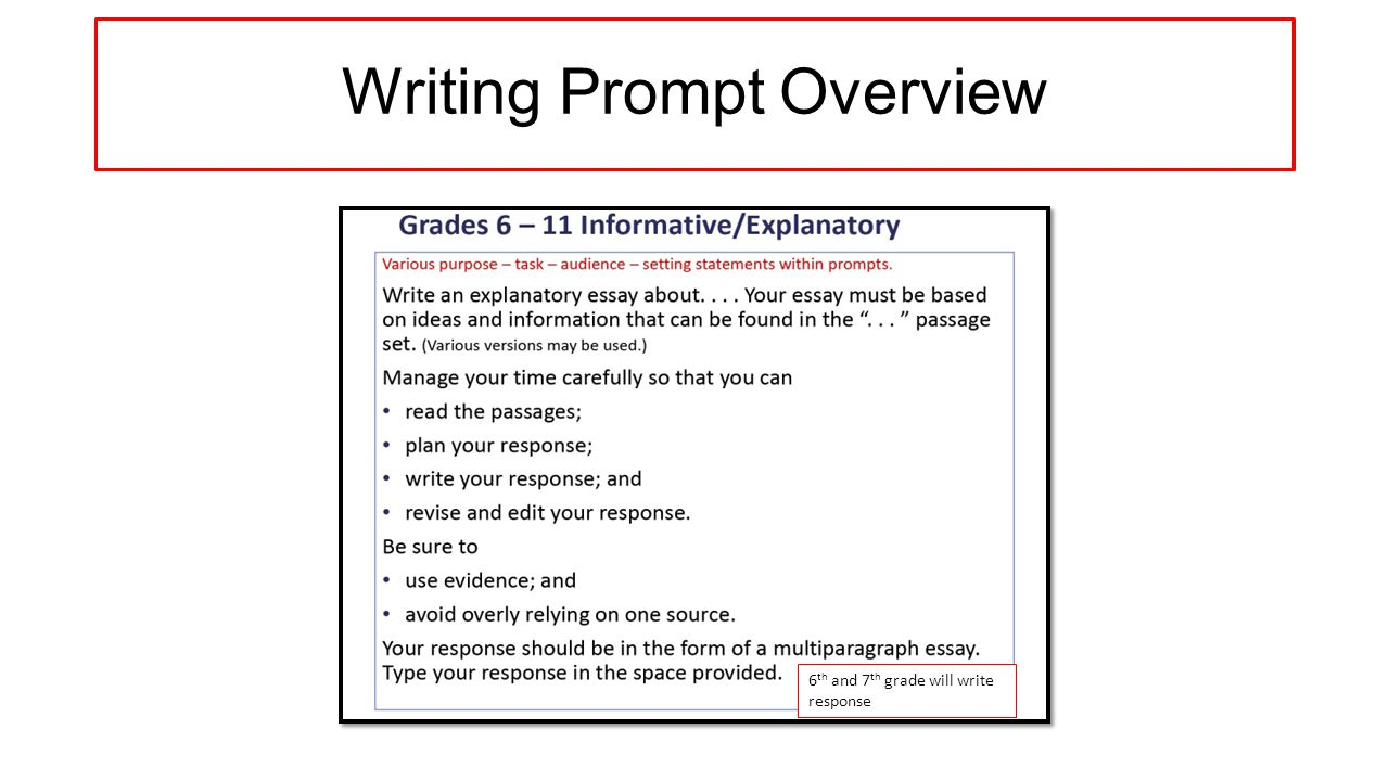 Writing Prompt Overview 6 th and 7 th grade will write response