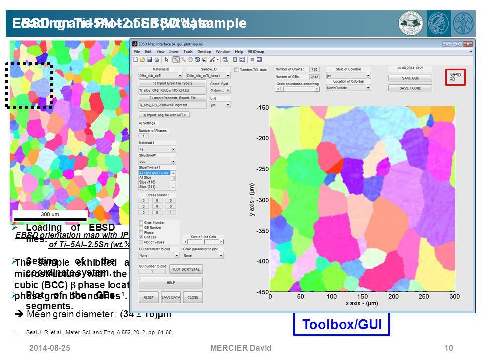 EBSD on Ti–5Al–2.5Sn (wt%) sample EBSD orientation map with IPF coloring scheme of Ti–5Al–2.5Sn (wt.%) sample. MERCIER David10 1.Seal J. R. et al., Ma