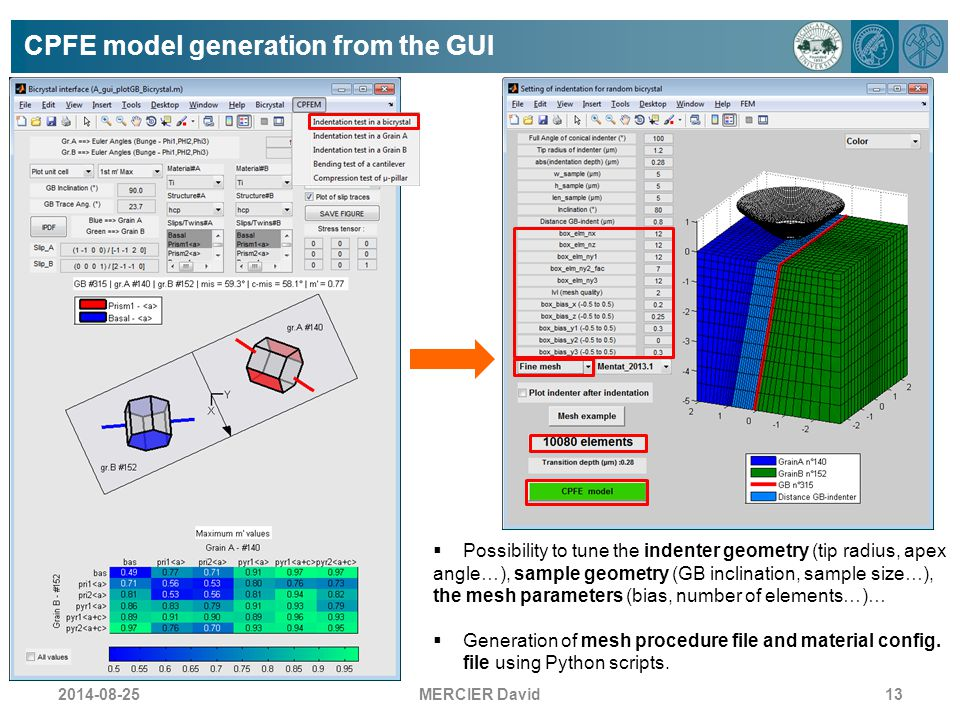 MERCIER David13  Possibility to tune the indenter geometry (tip radius, apex angle…), sample geometry (GB inclination, sample size…), the mesh parame