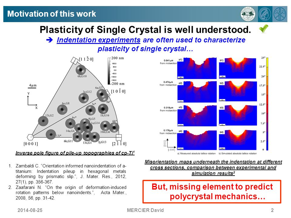 Plasticity of Single Crystal is well understood.  Indentation experiments are often used to characterize plasticity of single crystal… 2014-08-25MERC