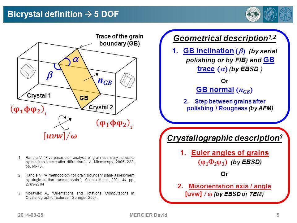 "MERCIER David Bicrystal definition  5 DOF 1.Randle V. ""Five-parameter' analysis of grain boundary networks by electron backscatter diffraction."", J."