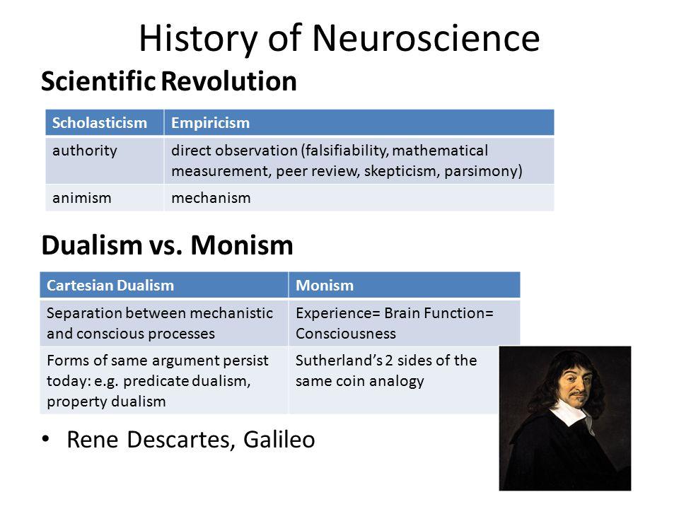 History of Neuroscience Scientific Revolution Dualism vs.