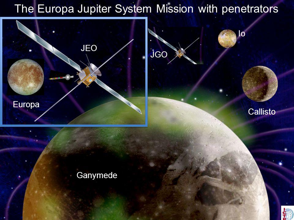 Io Europa Ganymede JEO Callisto The Europa Jupiter System Mission with penetrators JGO