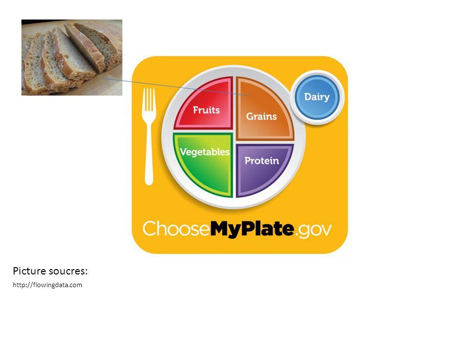 http://flowingdata.com Picture soucres: