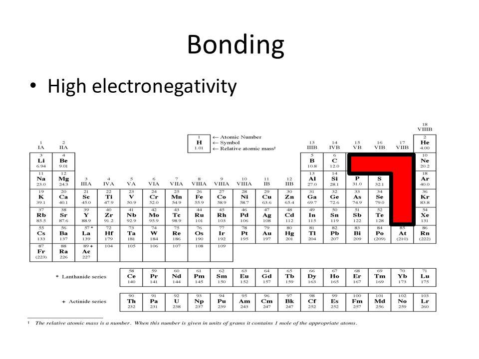 Bonding High electronegativity