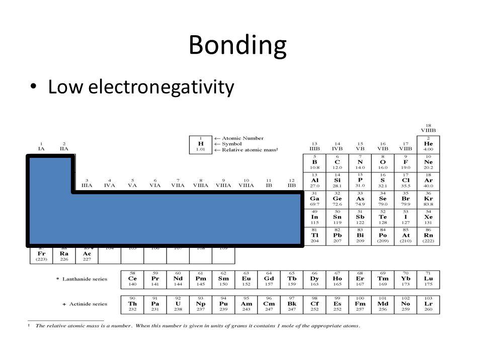 Bonding Low electronegativity