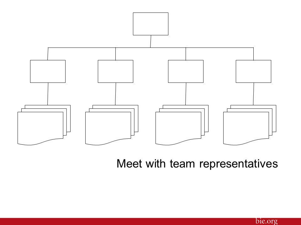 Meet with team representatives