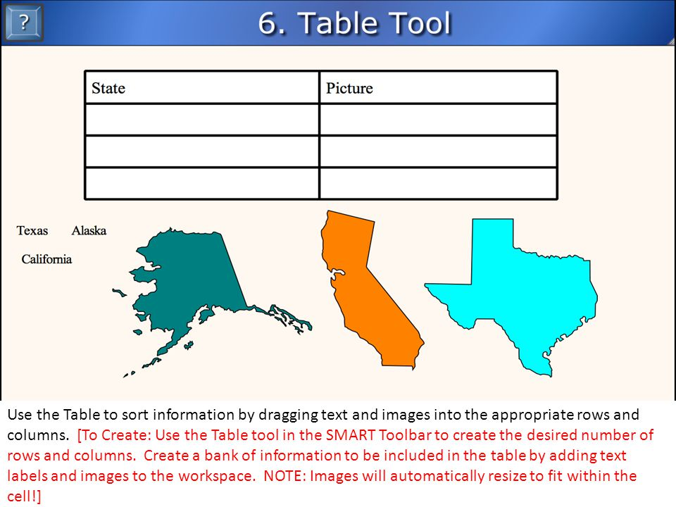 Use the Table to sort information by dragging text and images into the appropriate rows and columns.