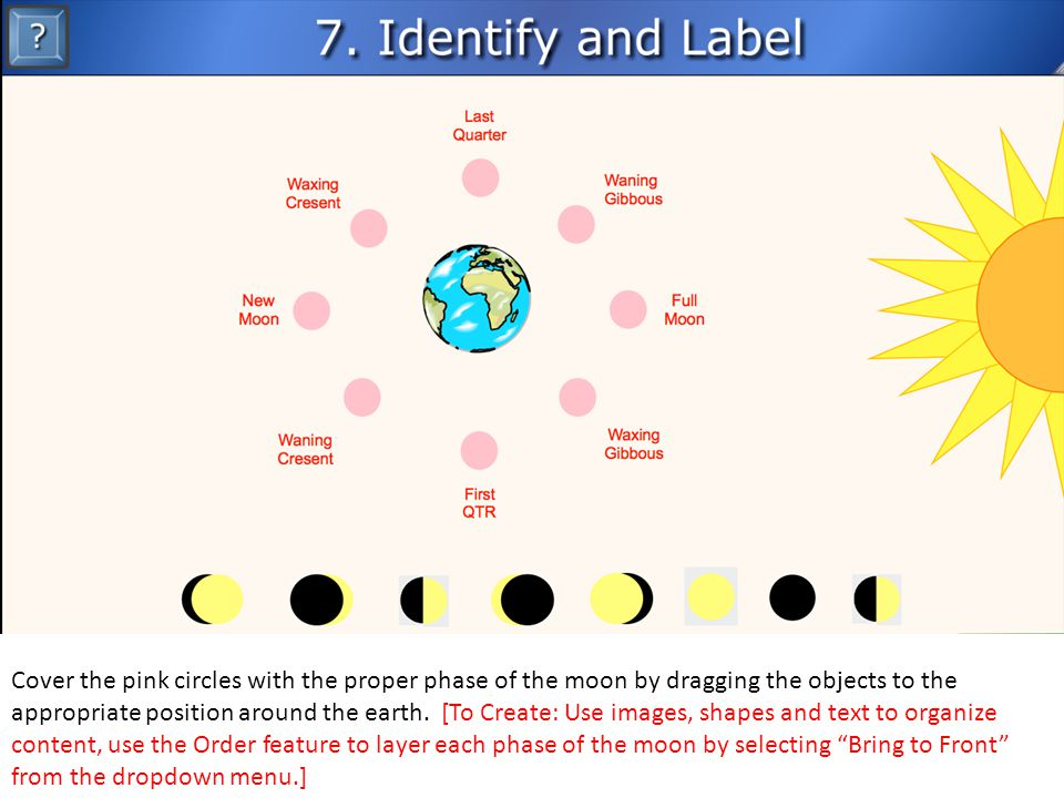 Cover the pink circles with the proper phase of the moon by dragging the objects to the appropriate position around the earth.