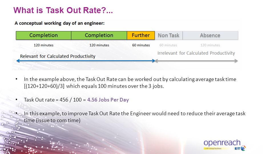 What is Task Out Rate ...