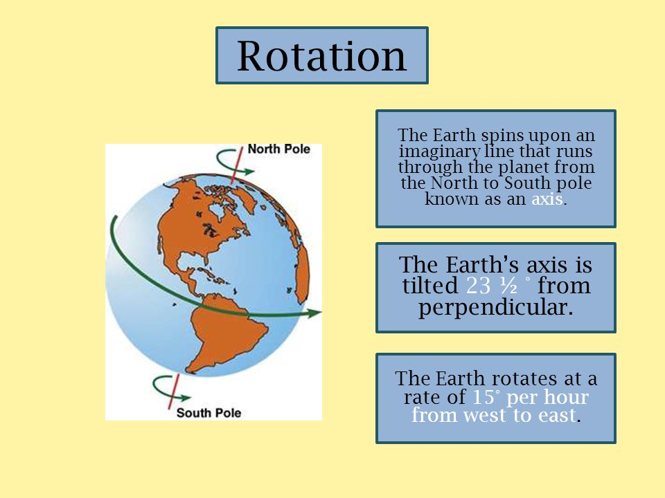 Earth's Motions and Time Local Time: Time based on rotation of the Earth reflected in apparent motions of the Sun.