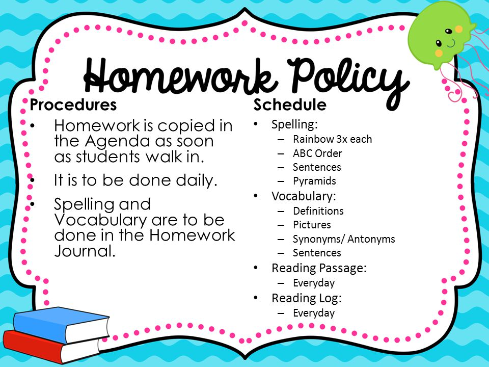 Procedures Homework is copied in the Agenda as soon as students walk in. It is to be done daily. Spelling and Vocabulary are to be done in the Homewor