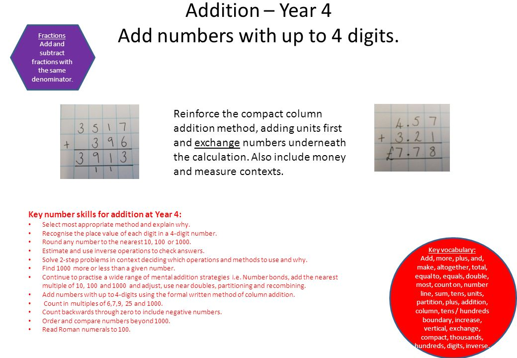 Addition – Year 4 Add numbers with up to 4 digits. Reinforce the compact column addition method, adding units first and exchange numbers underneath th