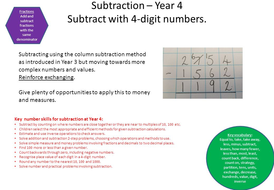 Subtraction – Year 4 Subtract with 4-digit numbers. Subtracting using the column subtraction method as introduced in Year 3 but moving towards more co