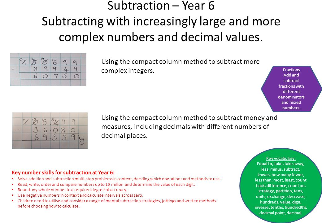 Subtraction – Year 6 Subtracting with increasingly large and more complex numbers and decimal values. Using the compact column method to subtract more