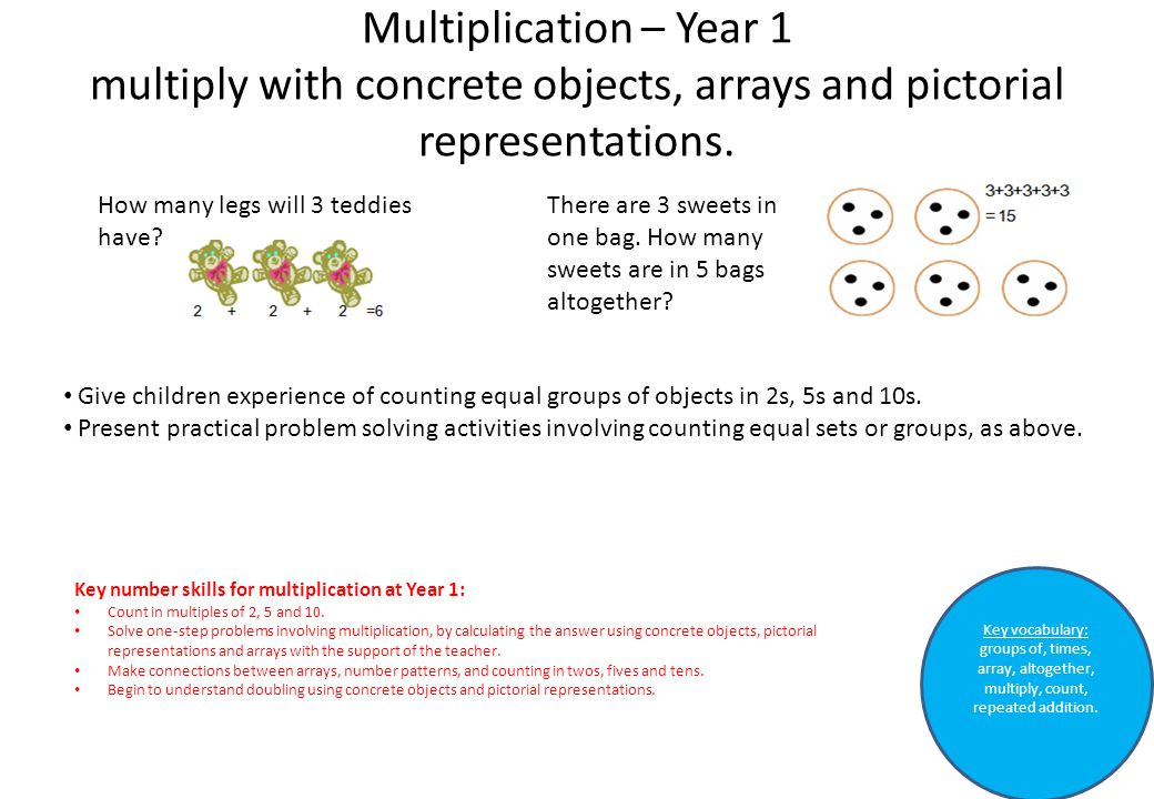 Multiplication – Year 1 multiply with concrete objects, arrays and pictorial representations. Key number skills for multiplication at Year 1: Count in