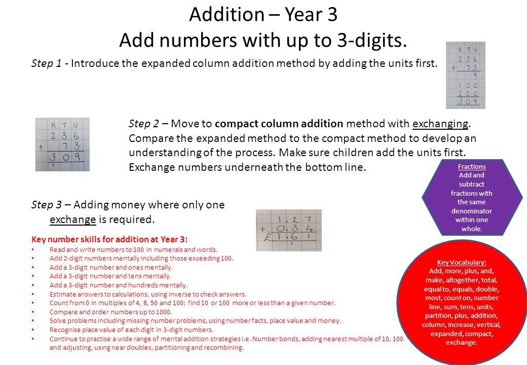 Step 1 - Introduce the expanded column addition method by adding the units first. Step 2 – Move to compact column addition method with exchanging. Com