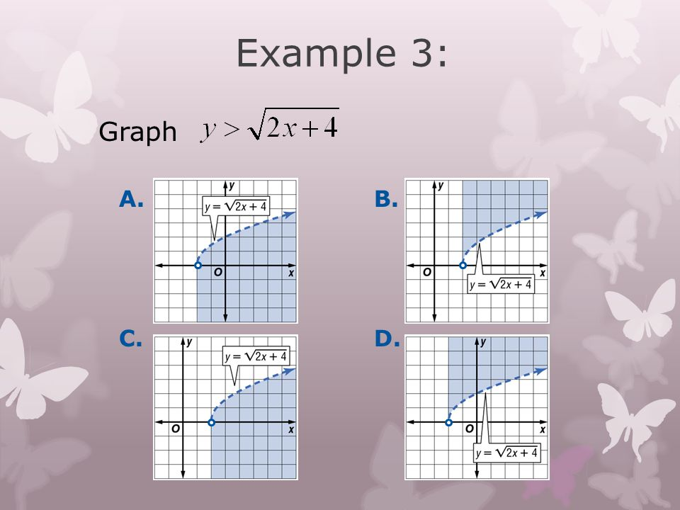 Example 3: Graph A.B. C.D.