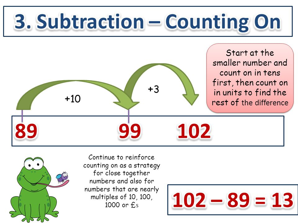 +3+3 Continue to reinforce counting on as a strategy for close together numbers and also for numbers that are nearly multiples of 10, 100, 1000 or £ s