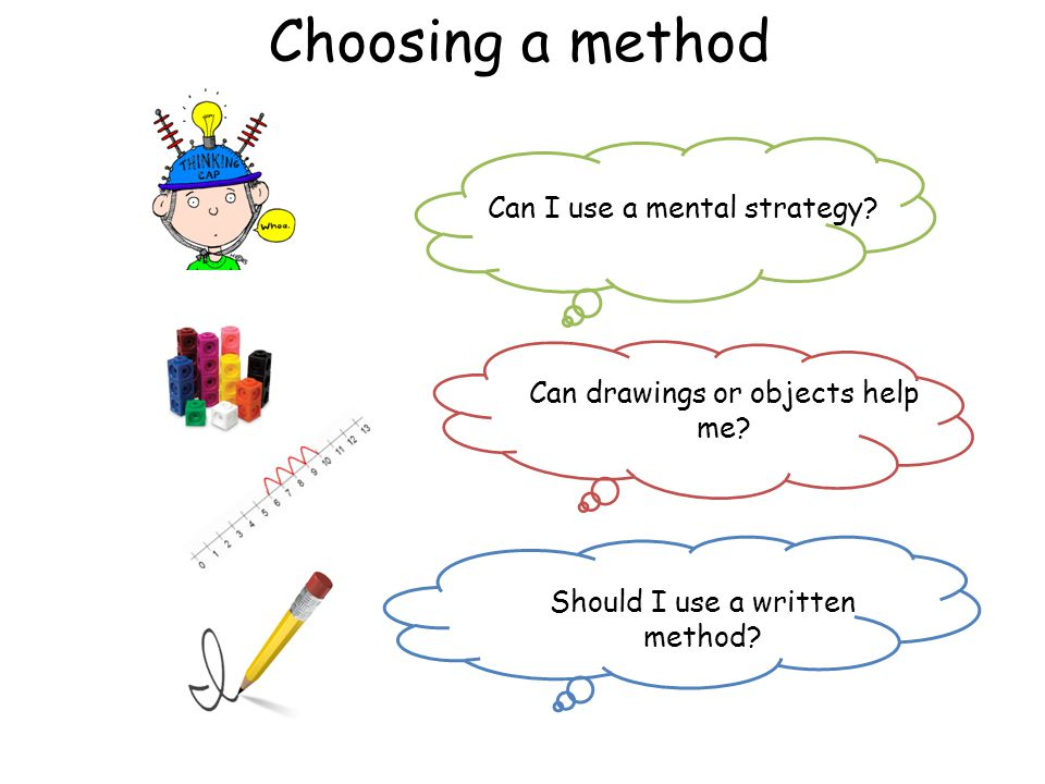 Can I use a mental strategy? Should I use a written method? Can drawings or objects help me? Choosing a method